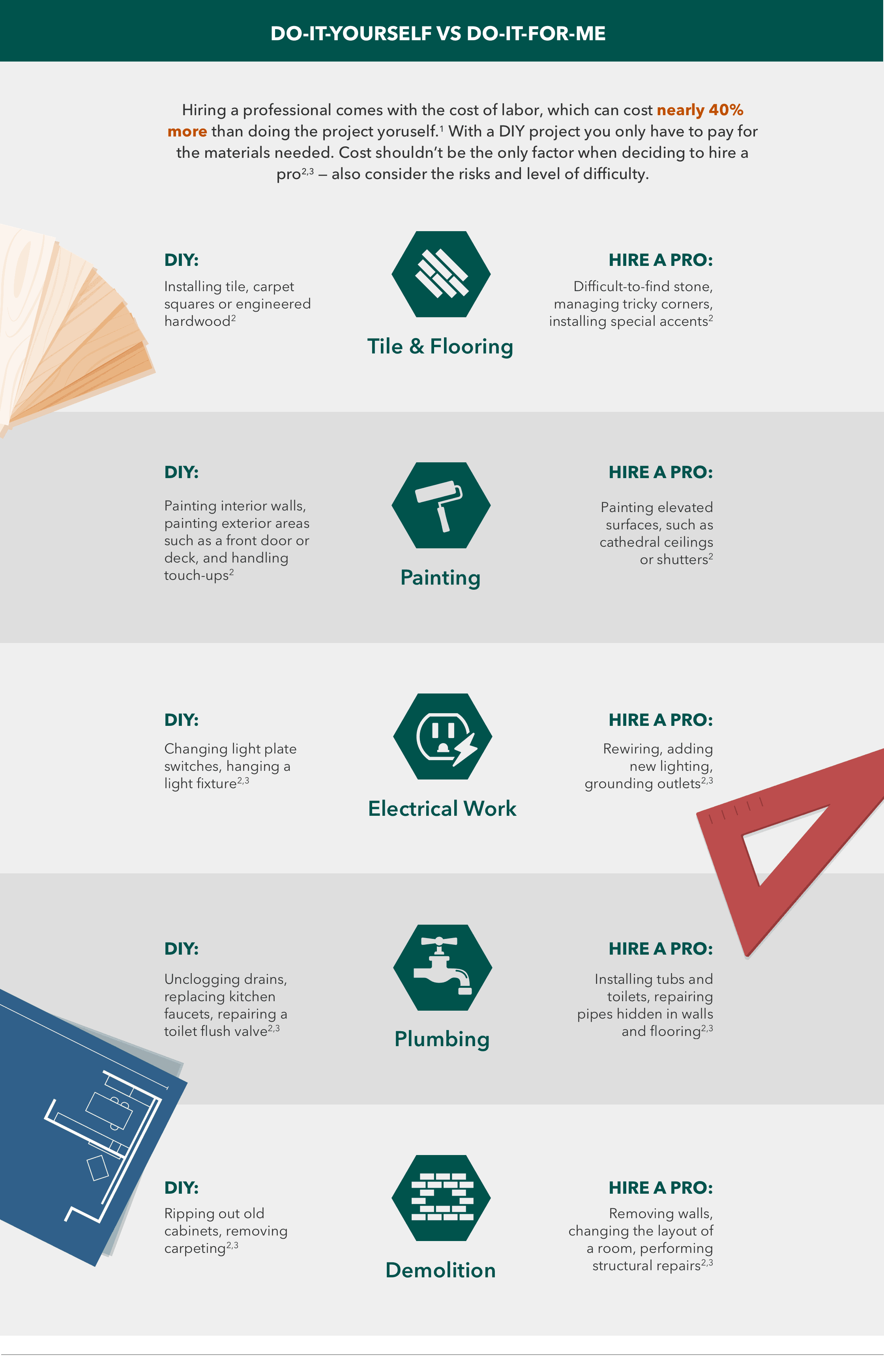 diy or hire a pro infographic