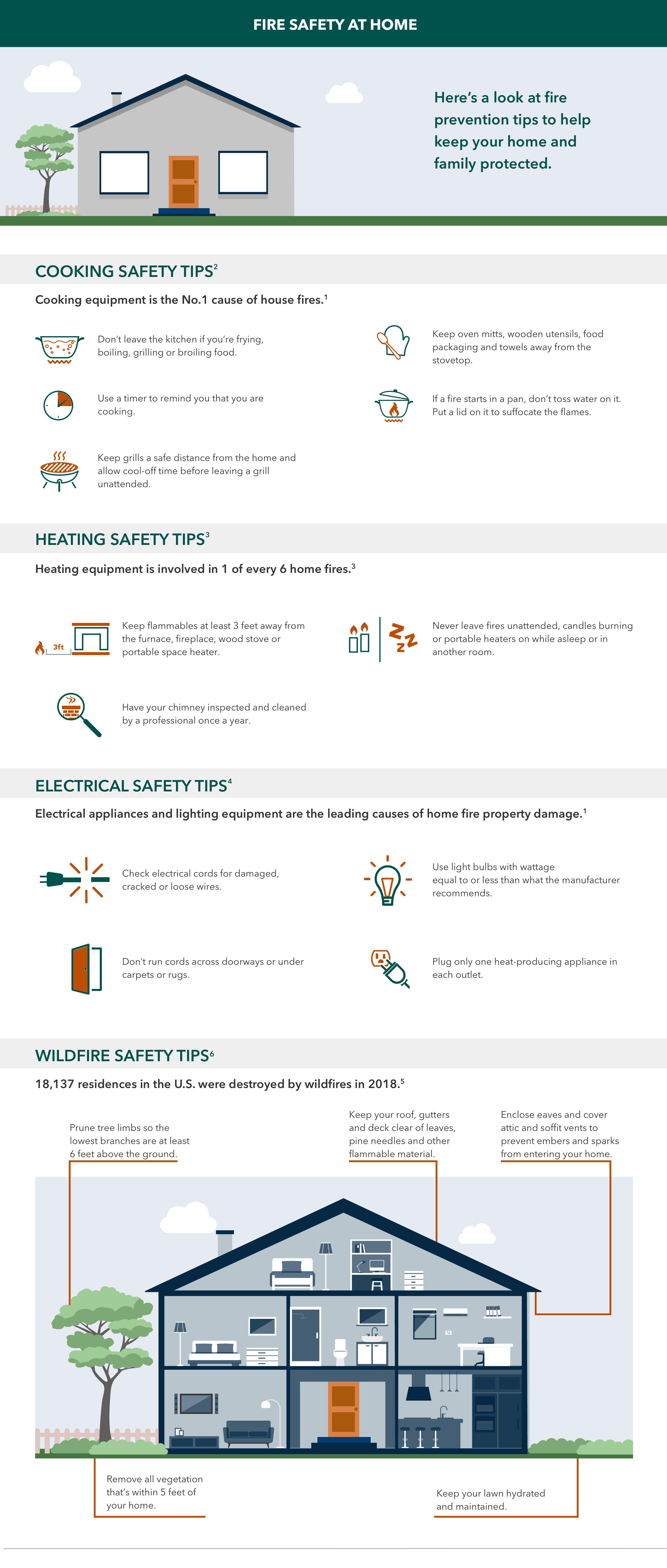 fire safety tips infographic