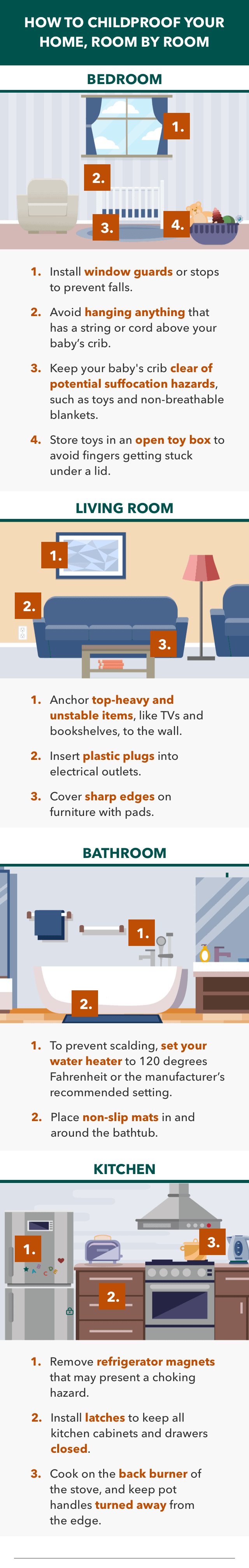 how to childproof your home infographic